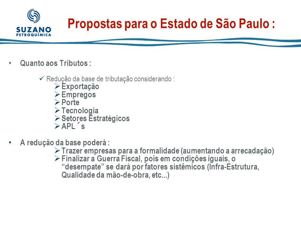 Propostas para o Estado de São Paulo :