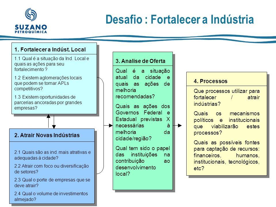 Desafio : Fortalecer a Indústria