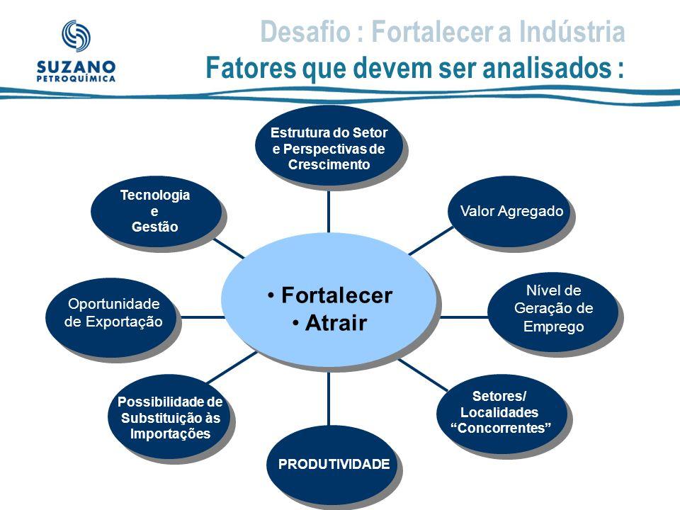 Desafio : Fortalecer a Indústria Fatores que devem ser analisados :