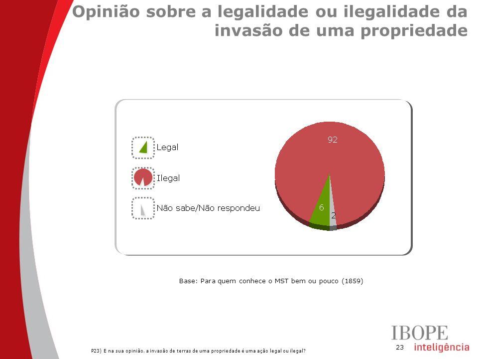 Opinião sobre a legalidade ou ilegalidade da invasão de uma propriedade