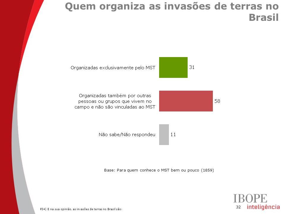 Quem organiza as invasões de terras no Brasil