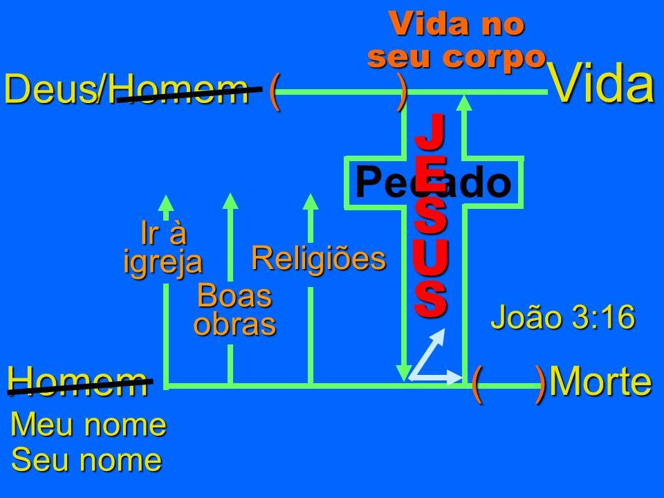 Vida J E S U Pecado Deus /Homem ( ) ( ) Homem Morte Vida no seu corpo