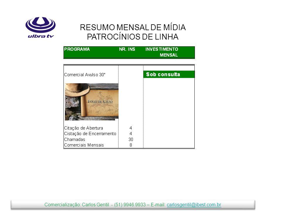RESUMO MENSAL DE MÍDIA PATROCÍNIOS DE LINHA