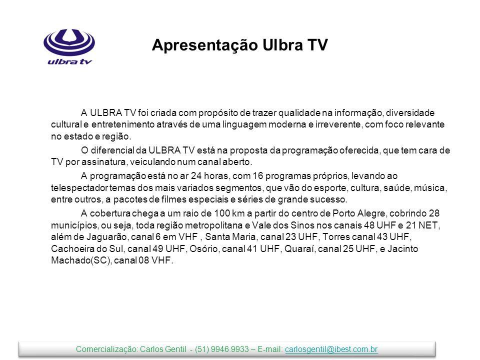 Apresentação Ulbra TV