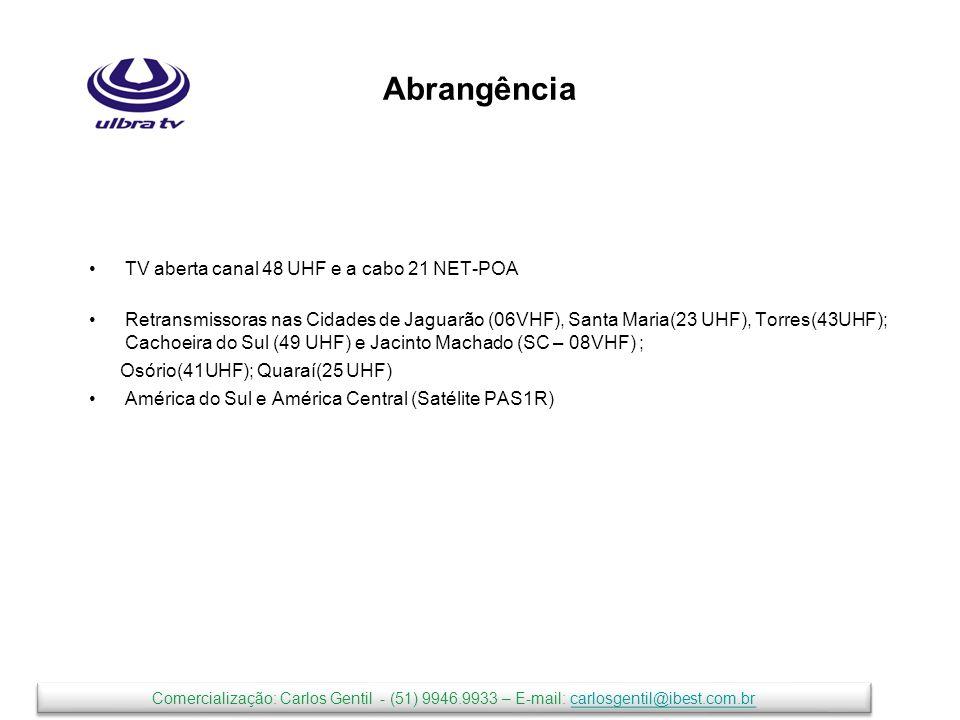 Abrangência TV aberta canal 48 UHF e a cabo 21 NET-POA