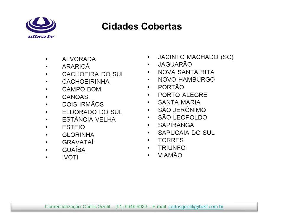Cidades Cobertas JACINTO MACHADO (SC) ALVORADA JAGUARÃO ARARICÁ