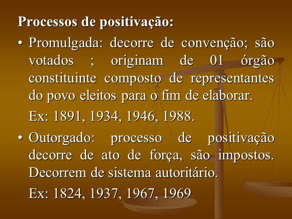 Processos de positivação: