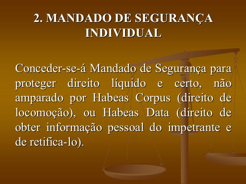 MANDADO DE SEGURANÇA INDIVIDUAL