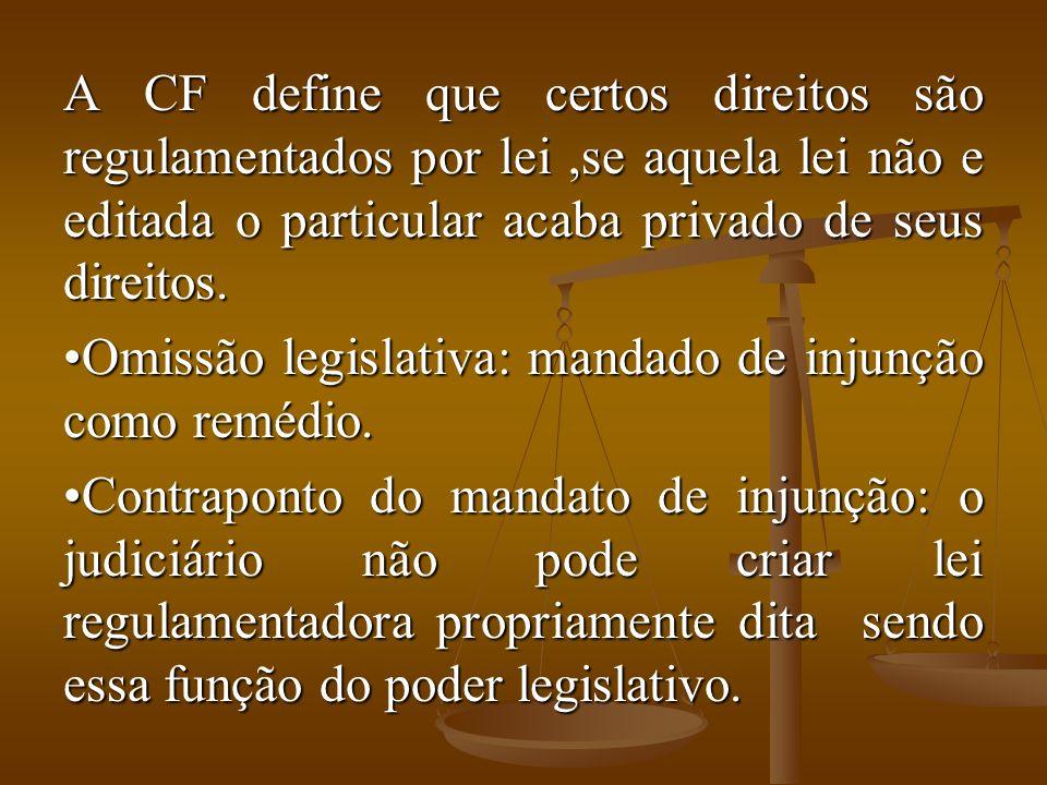 A CF define que certos direitos são regulamentados por lei ,se aquela lei não e editada o particular acaba privado de seus direitos.