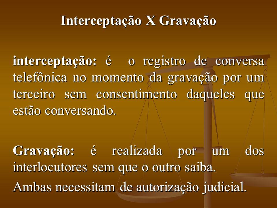 Interceptação X Gravação