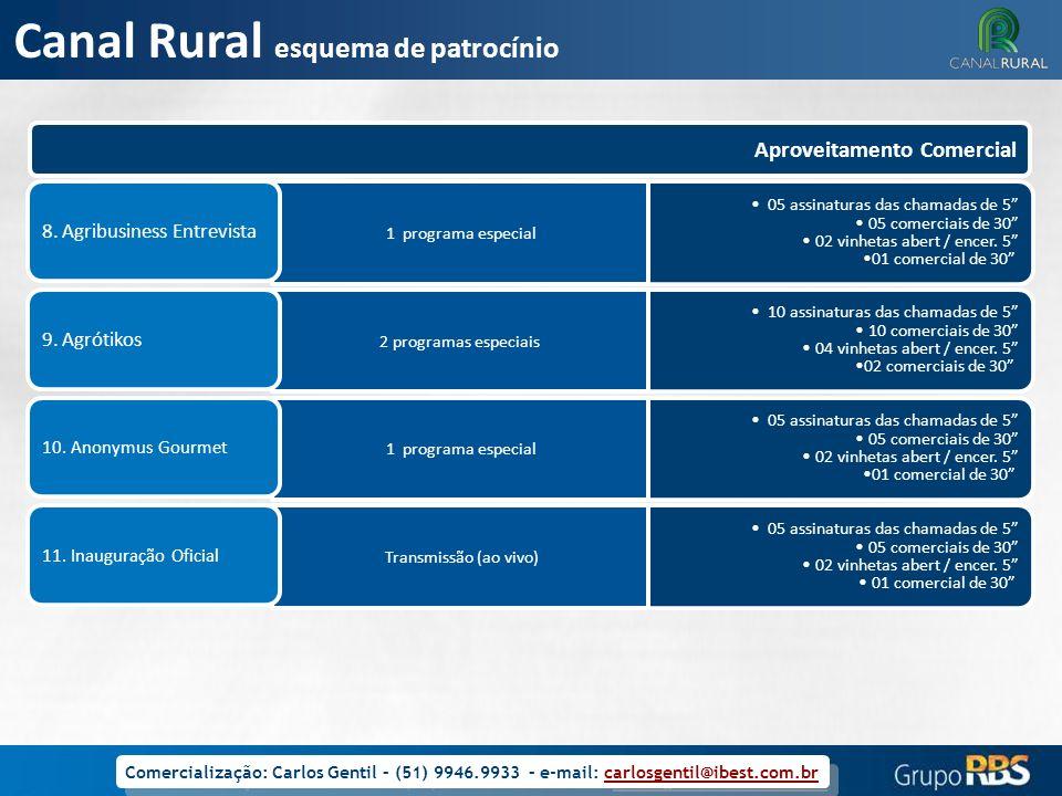 Canal Rural esquema de patrocínio