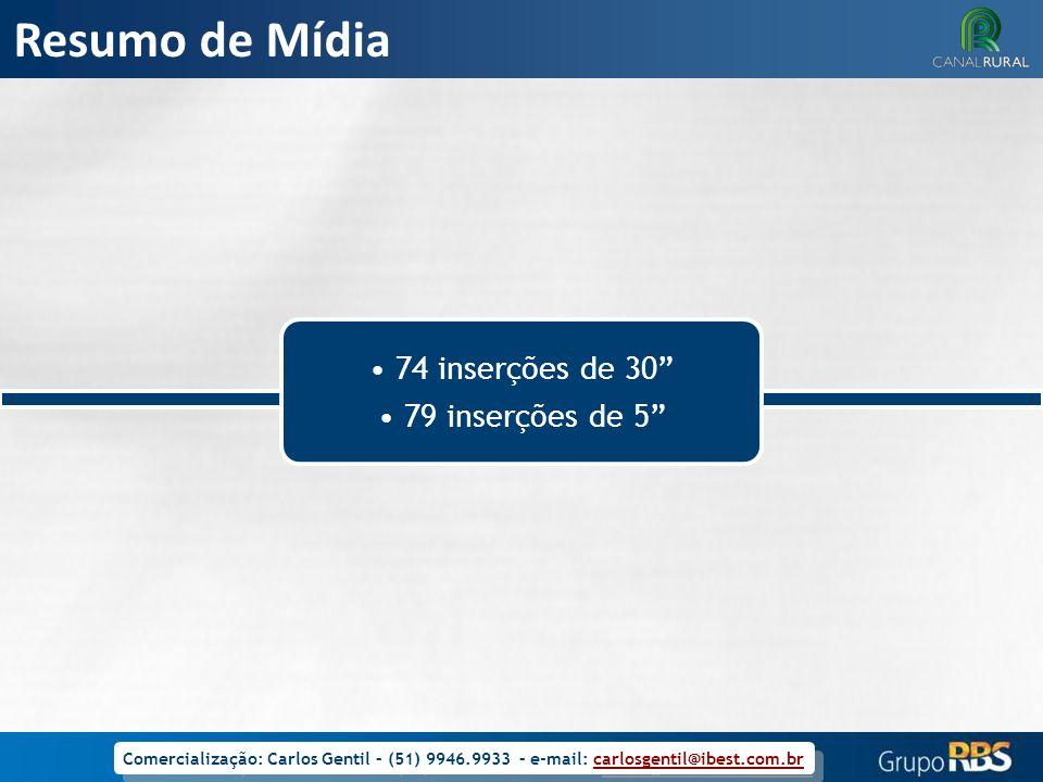 Resumo de Mídia 74 inserções de 30 79 inserções de 5