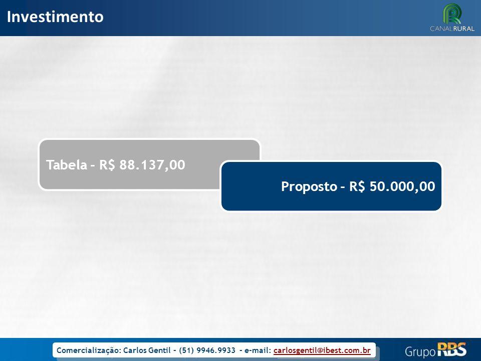 Investimento Tabela - R$ 88.137,00 Proposto - R$ 50.000,00
