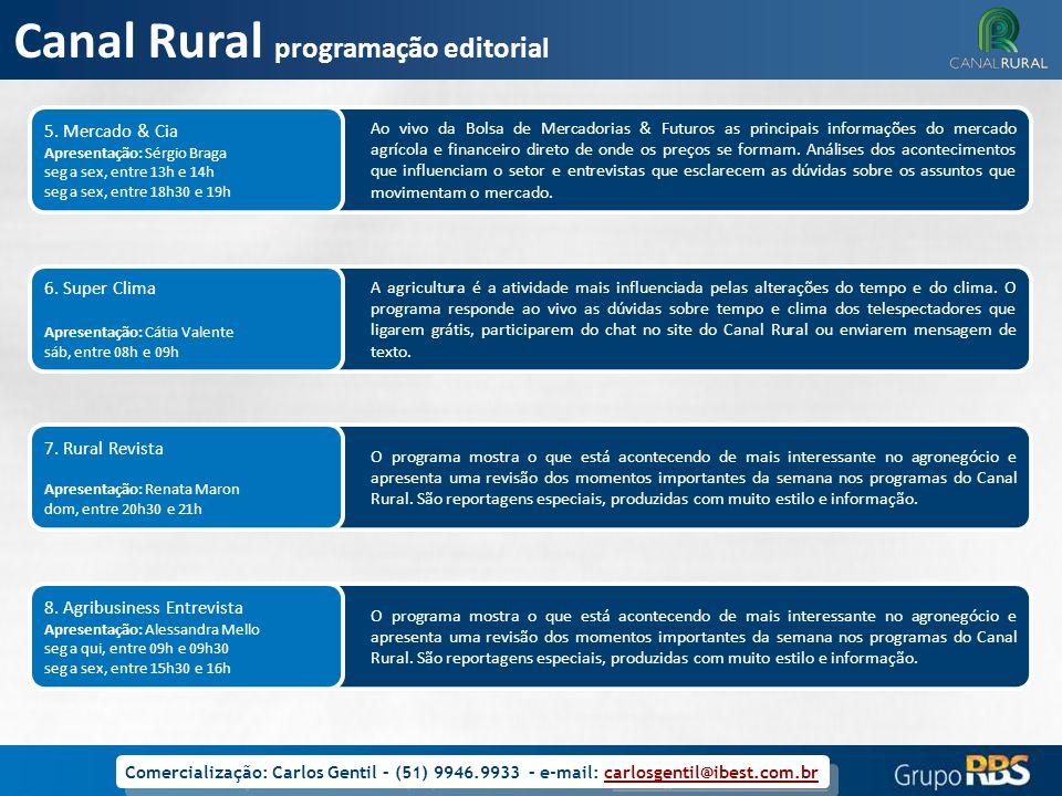 Canal Rural programação editorial