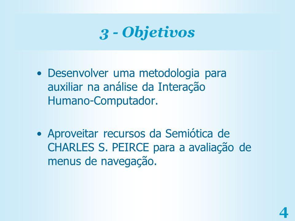 3 - Objetivos Desenvolver uma metodologia para auxiliar na análise da Interação Humano-Computador.