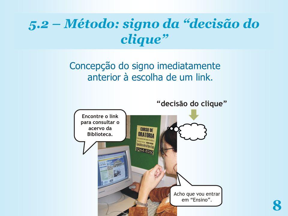 5.2 – Método: signo da decisão do clique