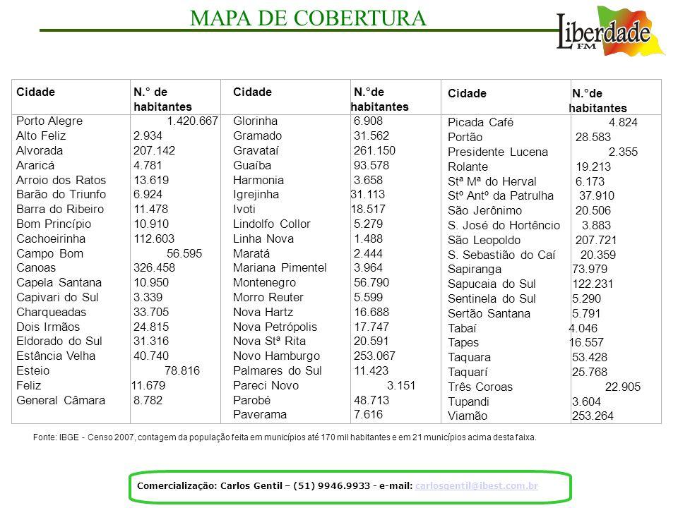 MAPA DE COBERTURA Cidade N.° de habitantes Porto Alegre 1.420.667