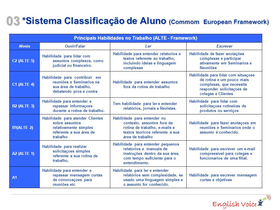 *Sistema Classificação de Aluno (Commom European Framework)
