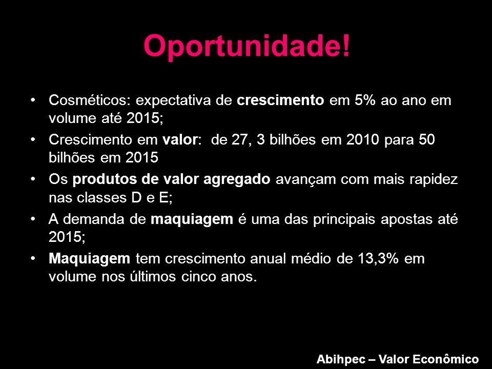 Oportunidade!Cosméticos: expectativa de crescimento em 5% ao ano em volume até 2015;