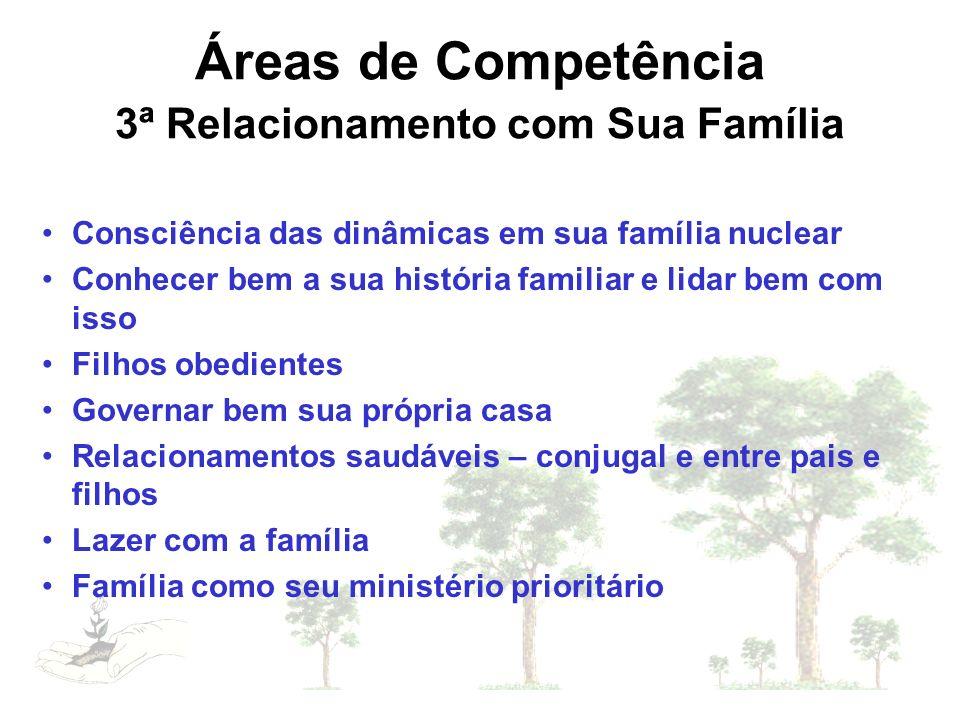 Áreas de Competência 3ª Relacionamento com Sua Família