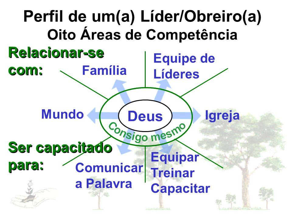 Perfil de um(a) Líder/Obreiro(a) Oito Áreas de Competência