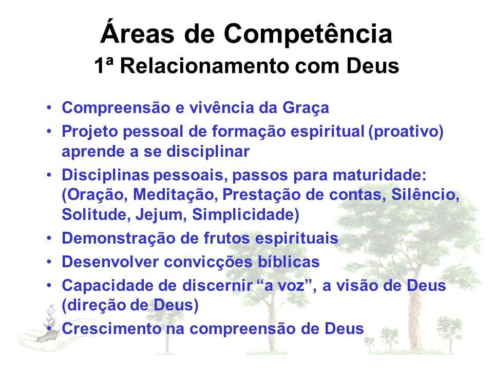 Áreas de Competência 1ª Relacionamento com Deus