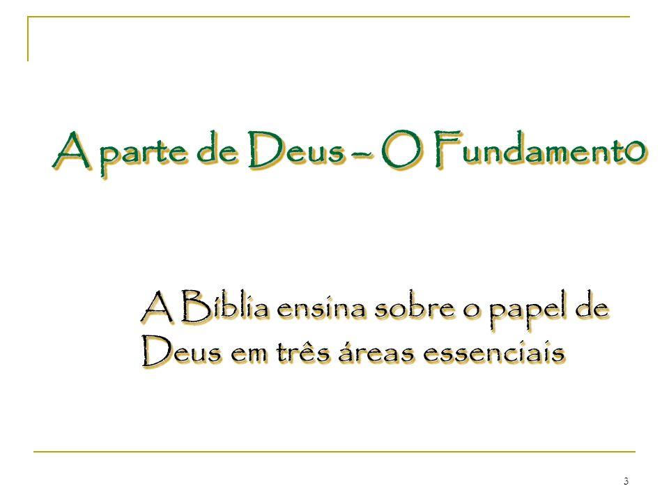 A Bíblia ensina sobre o papel de Deus em três áreas essenciais