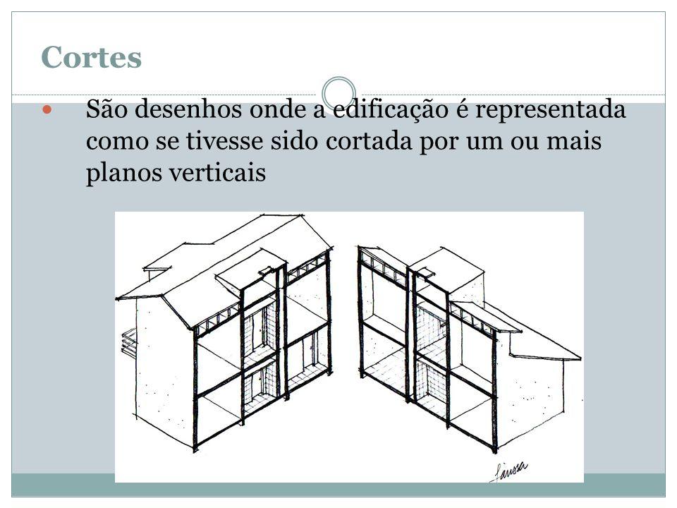 Cortes São desenhos onde a edificação é representada como se tivesse sido cortada por um ou mais planos verticais.