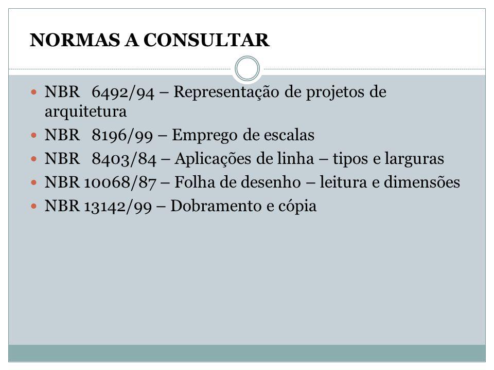 NORMAS A CONSULTAR NBR 6492/94 – Representação de projetos de arquitetura. NBR 8196/99 – Emprego de escalas.