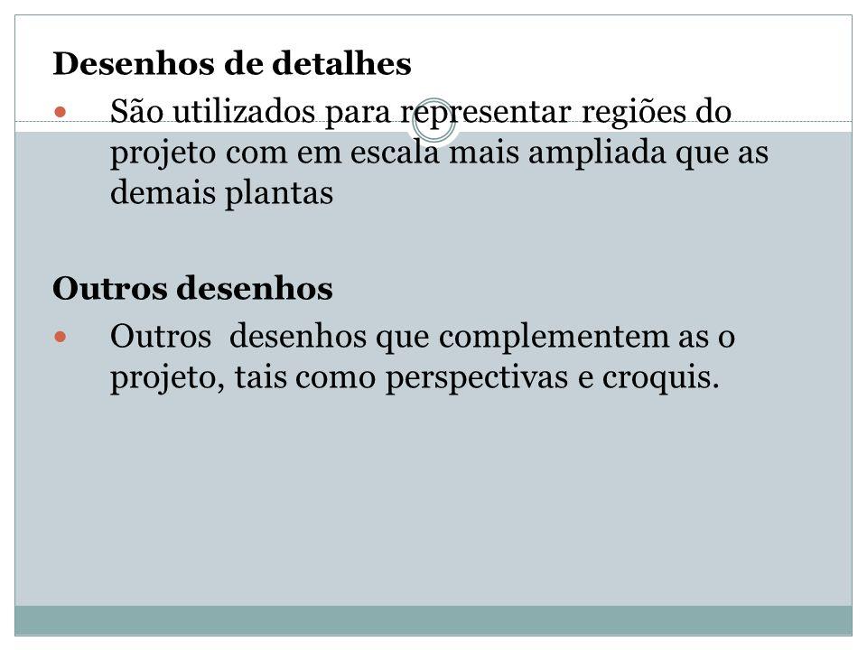 Desenhos de detalhesSão utilizados para representar regiões do projeto com em escala mais ampliada que as demais plantas.