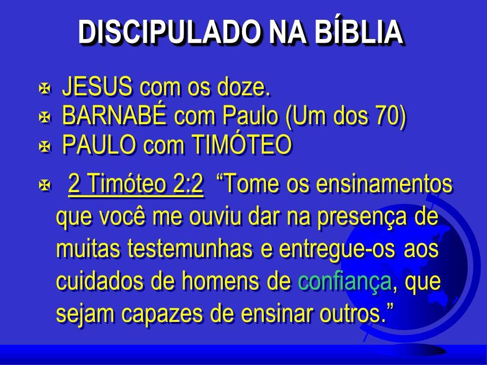 DISCIPULADO NA BÍBLIA JESUS com os doze. BARNABÉ com Paulo (Um dos 70)