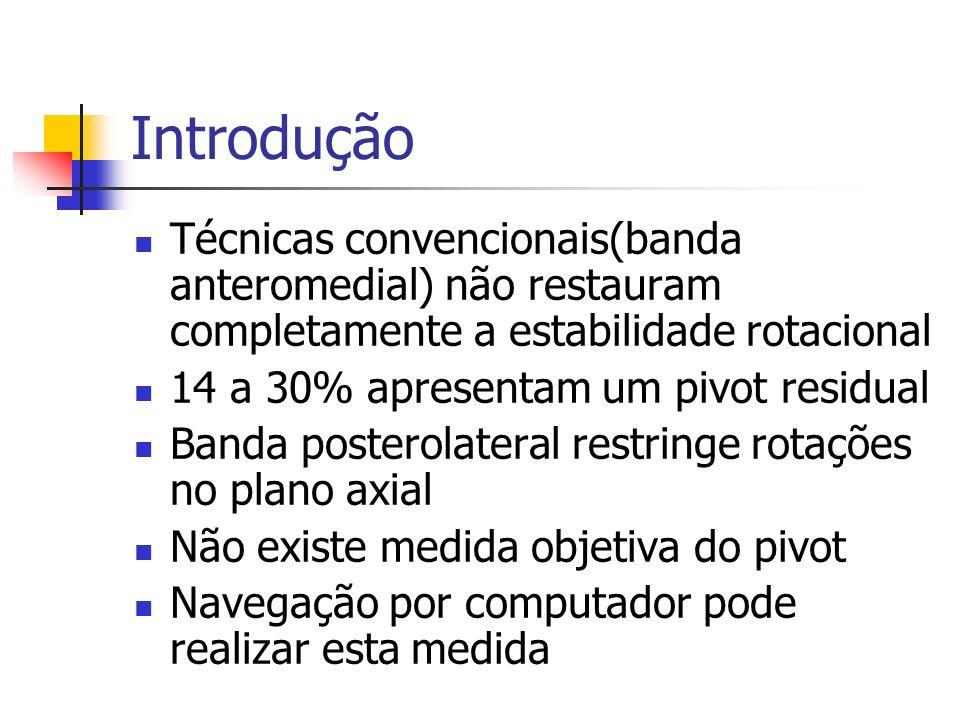 Introdução Técnicas convencionais(banda anteromedial) não restauram completamente a estabilidade rotacional.