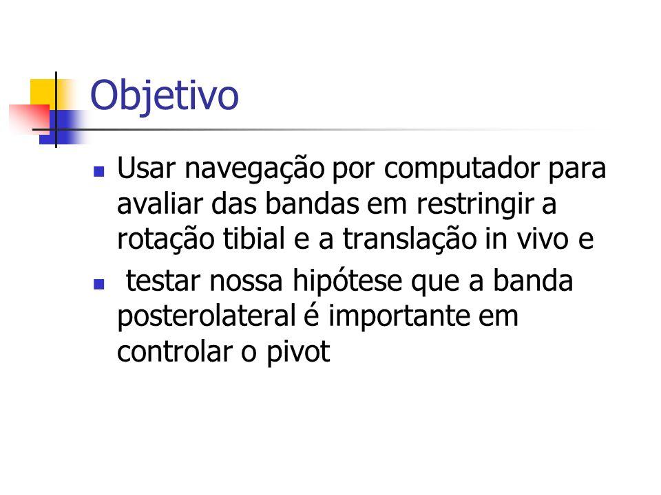 Objetivo Usar navegação por computador para avaliar das bandas em restringir a rotação tibial e a translação in vivo e.