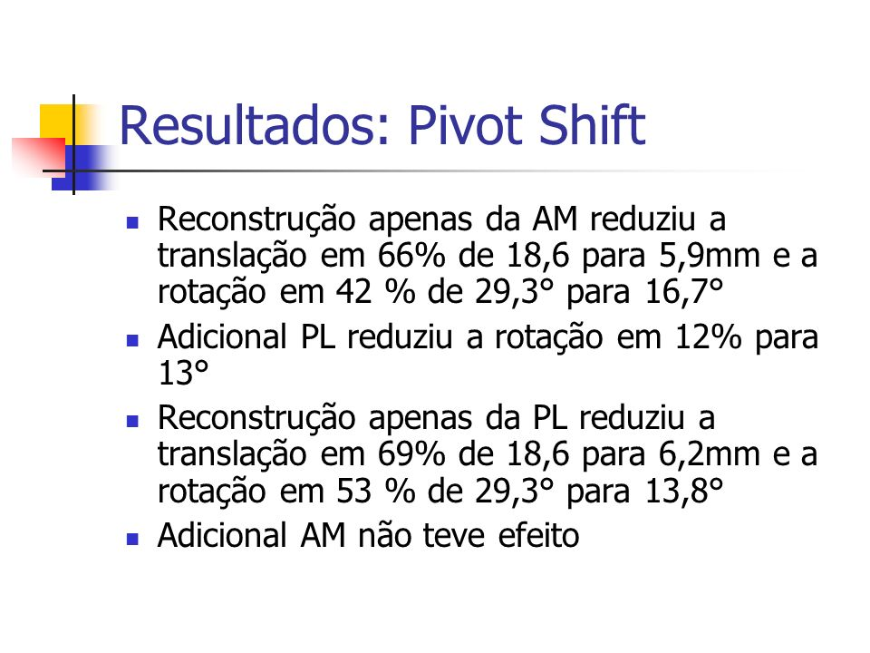 Resultados: Pivot Shift