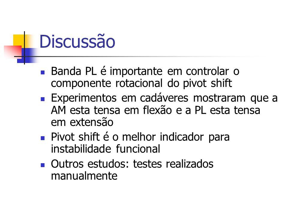 DiscussãoBanda PL é importante em controlar o componente rotacional do pivot shift.