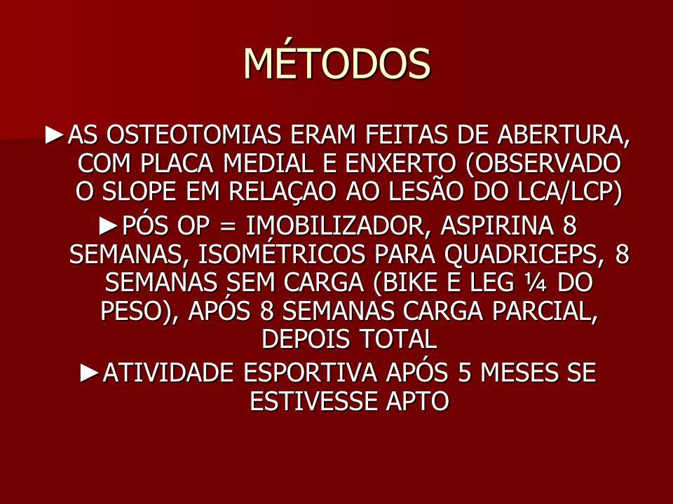 ►ATIVIDADE ESPORTIVA APÓS 5 MESES SE ESTIVESSE APTO
