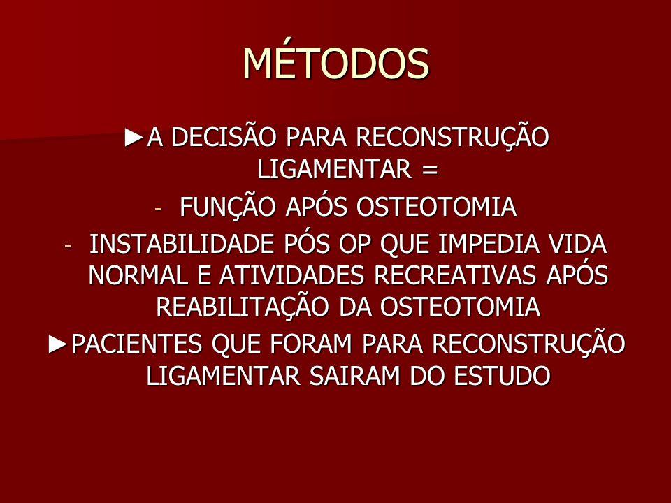MÉTODOS ►A DECISÃO PARA RECONSTRUÇÃO LIGAMENTAR =