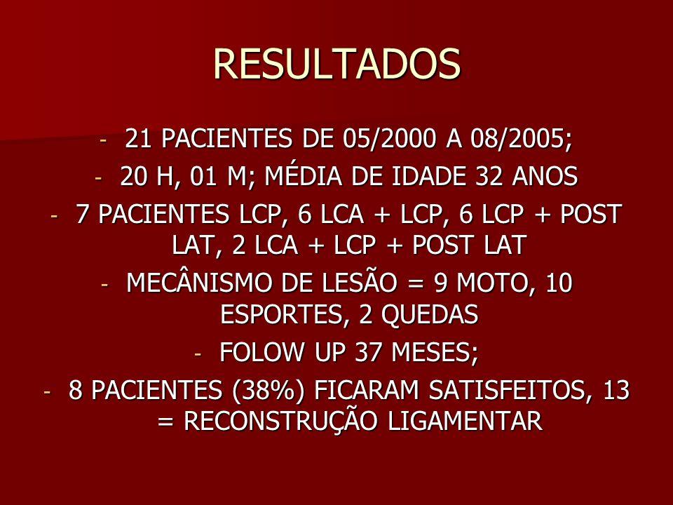 RESULTADOS 21 PACIENTES DE 05/2000 A 08/2005;