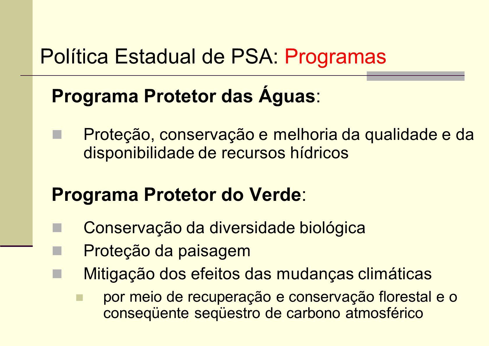 Política Estadual de PSA: Programas
