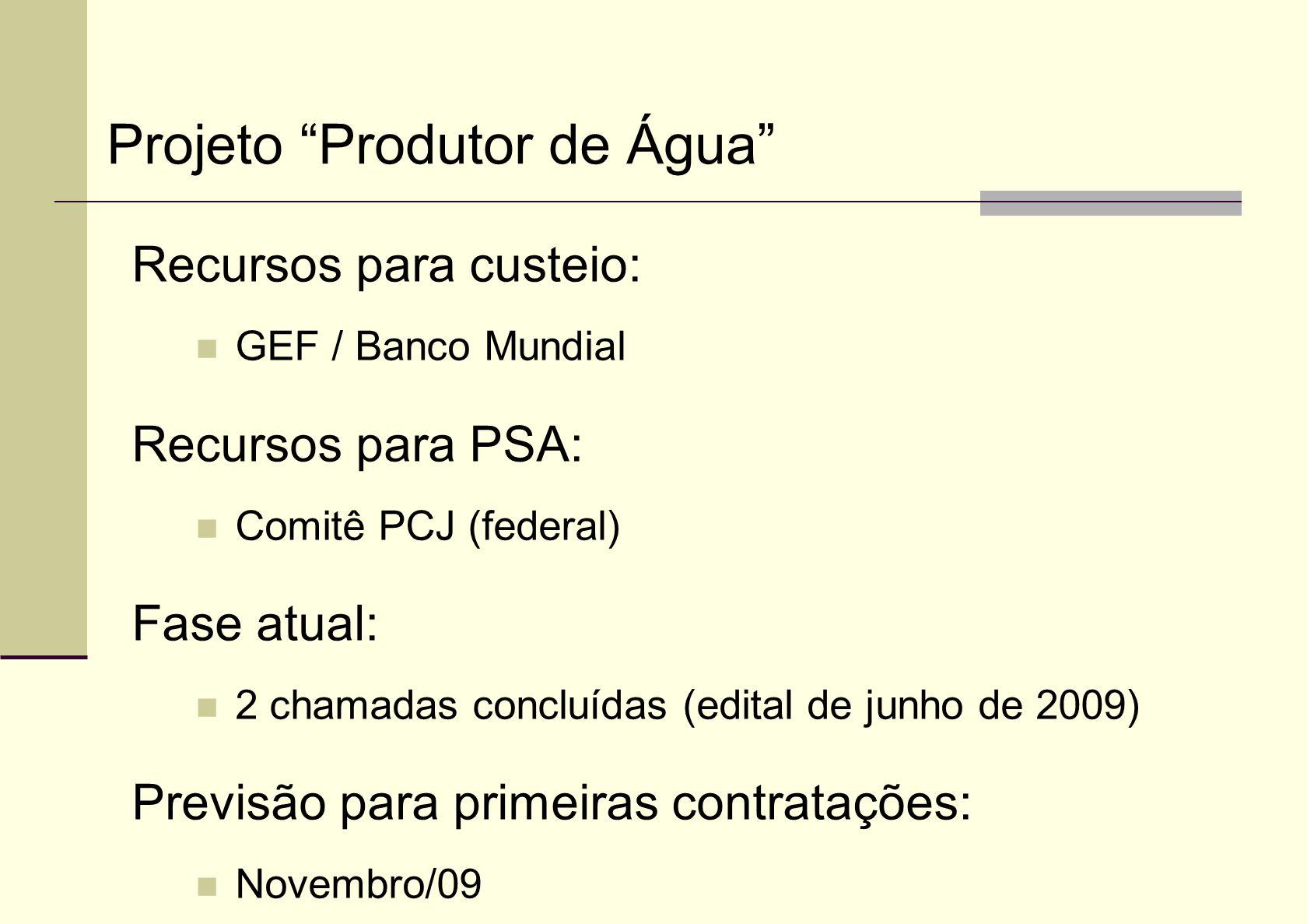 Projeto Produtor de Água