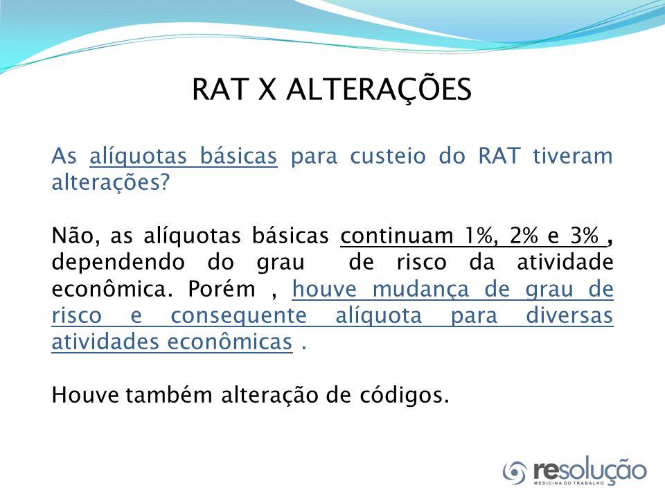 RAT X ALTERAÇÕES As alíquotas básicas para custeio do RAT tiveram alterações