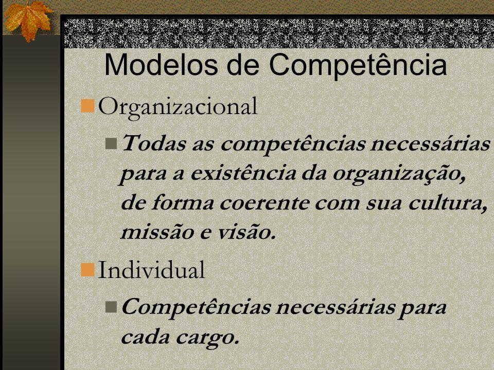 Modelos de Competência