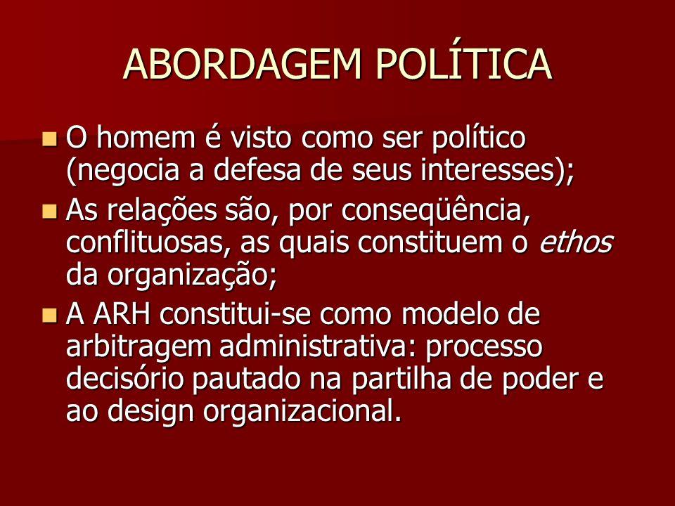 ABORDAGEM POLÍTICA O homem é visto como ser político (negocia a defesa de seus interesses);