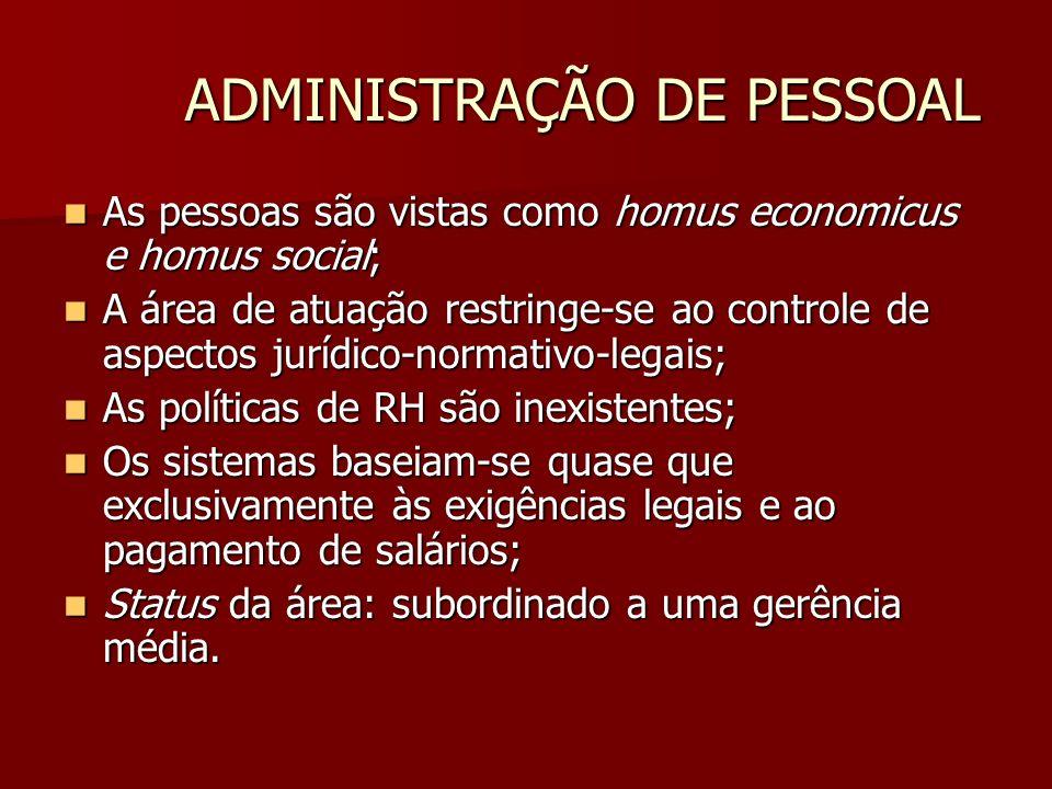 ADMINISTRAÇÃO DE PESSOAL