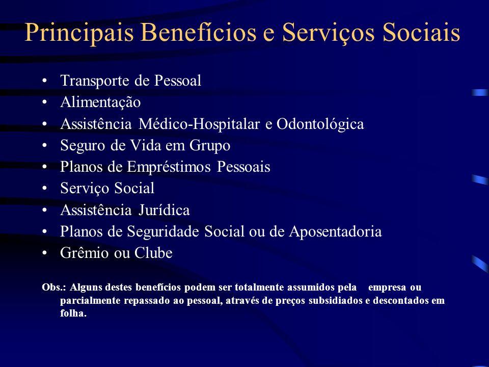 Principais Benefícios e Serviços Sociais