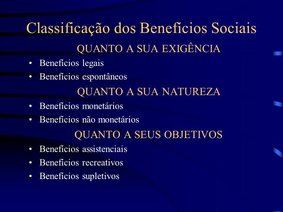 Classificação dos Benefícios Sociais