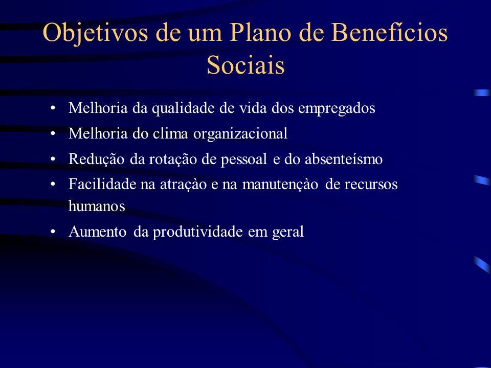 Objetivos de um Plano de Benefícios Sociais