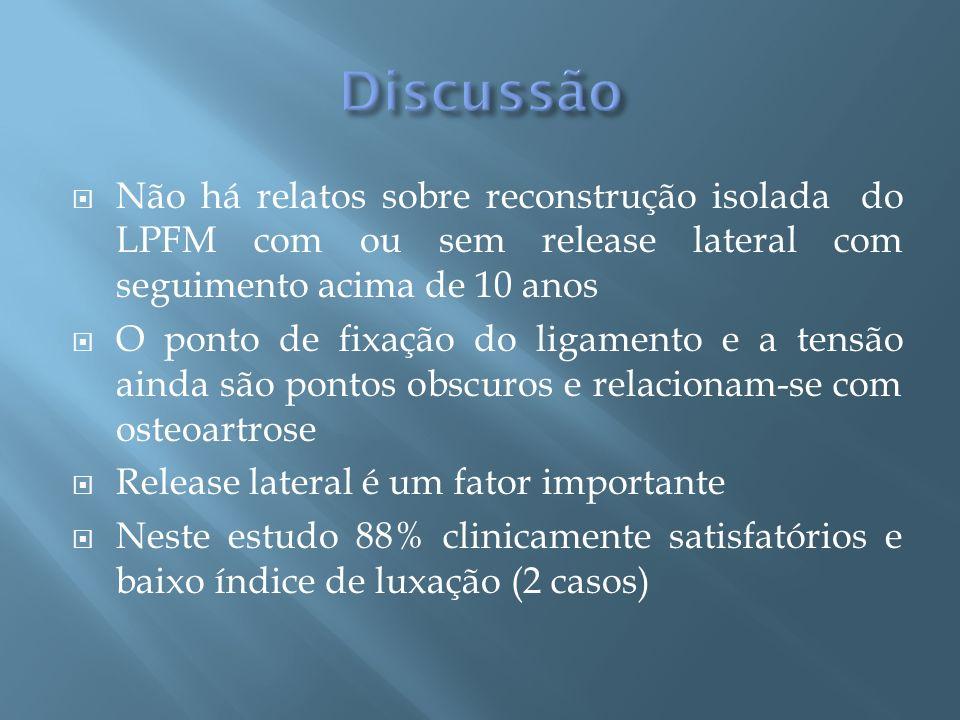 Discussão Não há relatos sobre reconstrução isolada do LPFM com ou sem release lateral com seguimento acima de 10 anos.