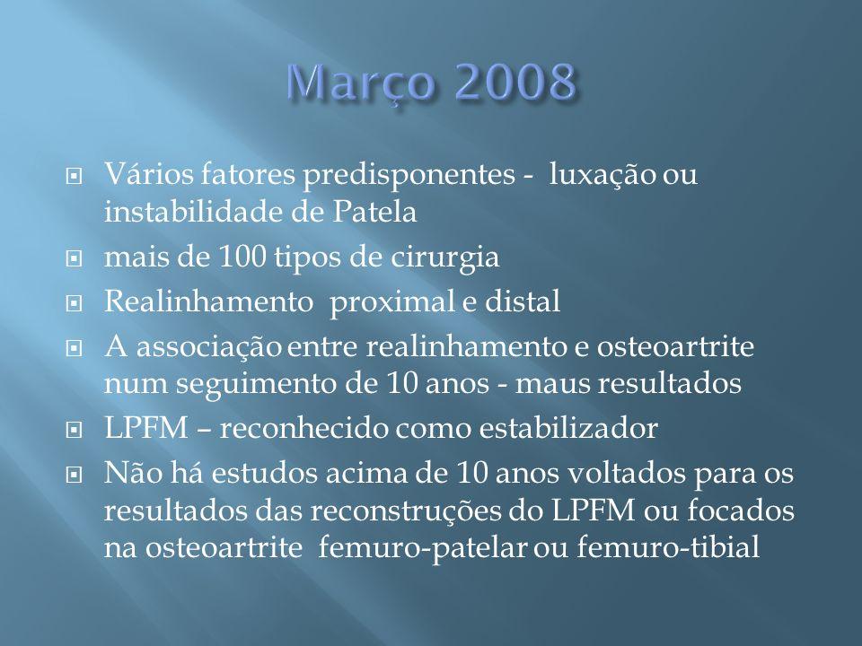 Março 2008 Vários fatores predisponentes - luxação ou instabilidade de Patela. mais de 100 tipos de cirurgia.