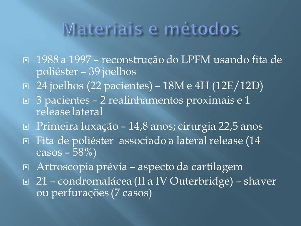Materiais e métodos1988 a 1997 – reconstrução do LPFM usando fita de poliéster – 39 joelhos. 24 joelhos (22 pacientes) – 18M e 4H (12E/12D)